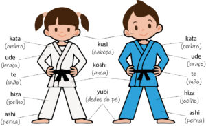 partes do corpo - judo